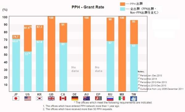 PPHgraph1