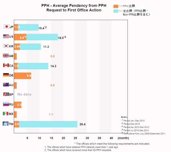 PPHgraph2