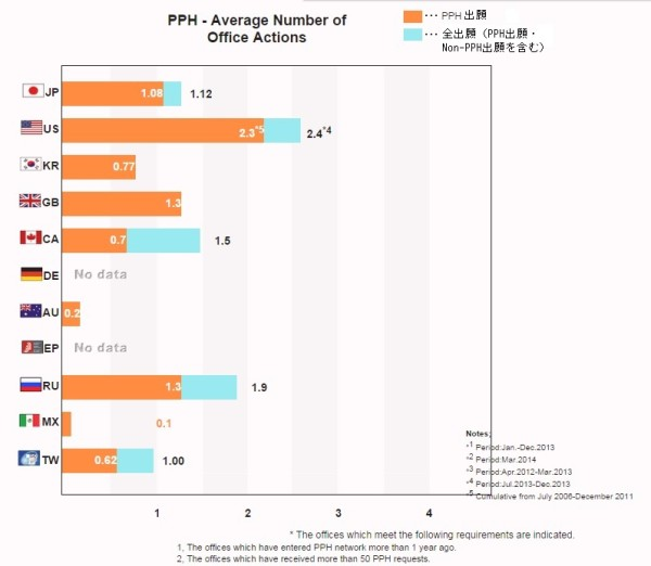 PPHgraph4